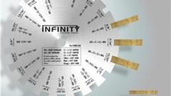 infinitycaliper