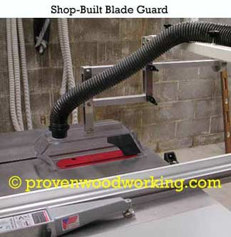 This is a Table Saw Safety Image
