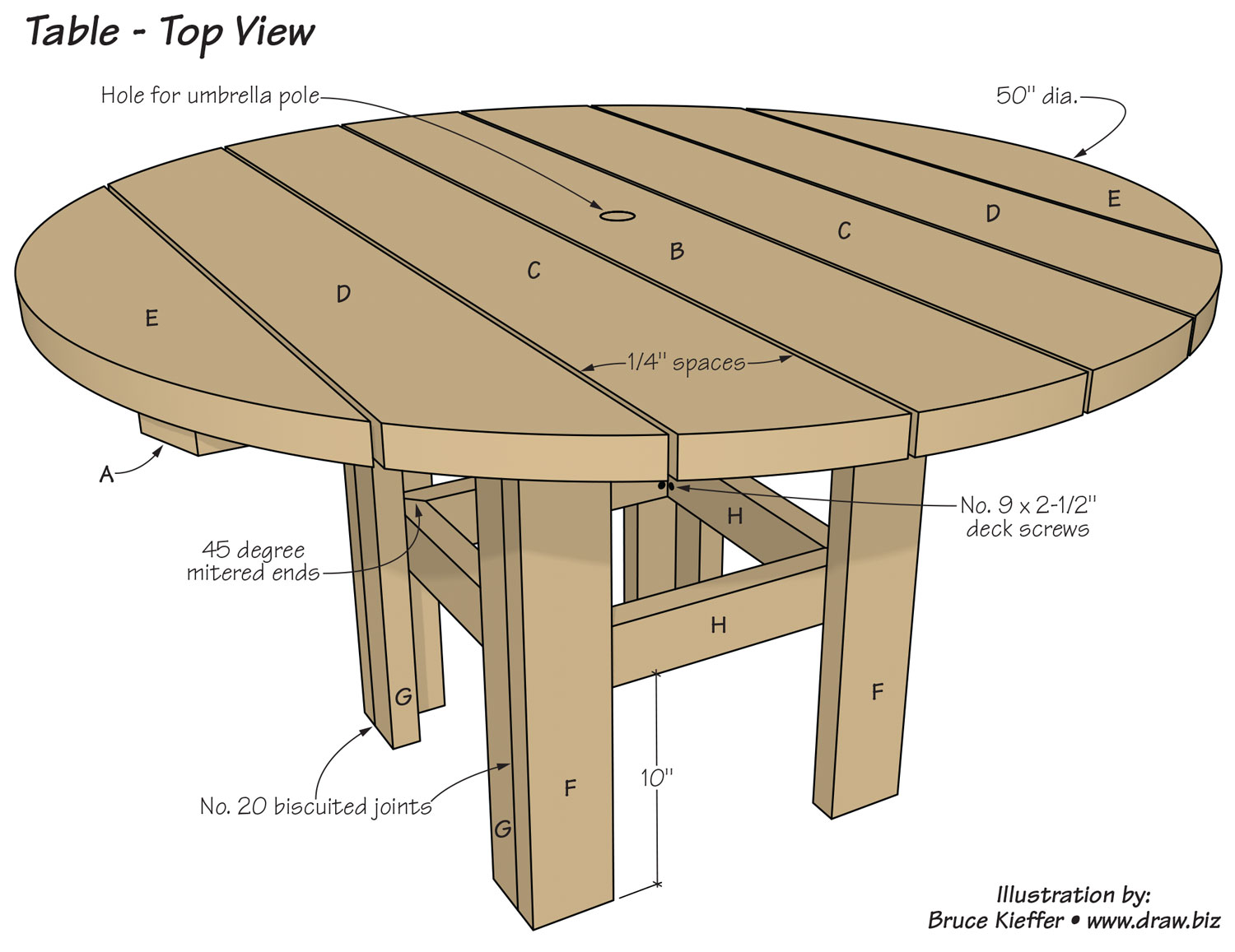 Diy outdoor table plans for Diy garden table designs