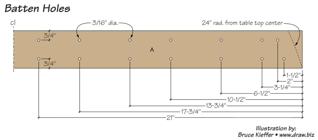 DIY Outdoor Table Plans - Step 3 batten holes