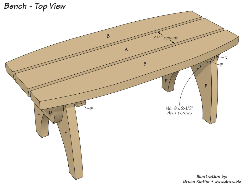 Outdoor Bench Plans Step 1 Bench top view