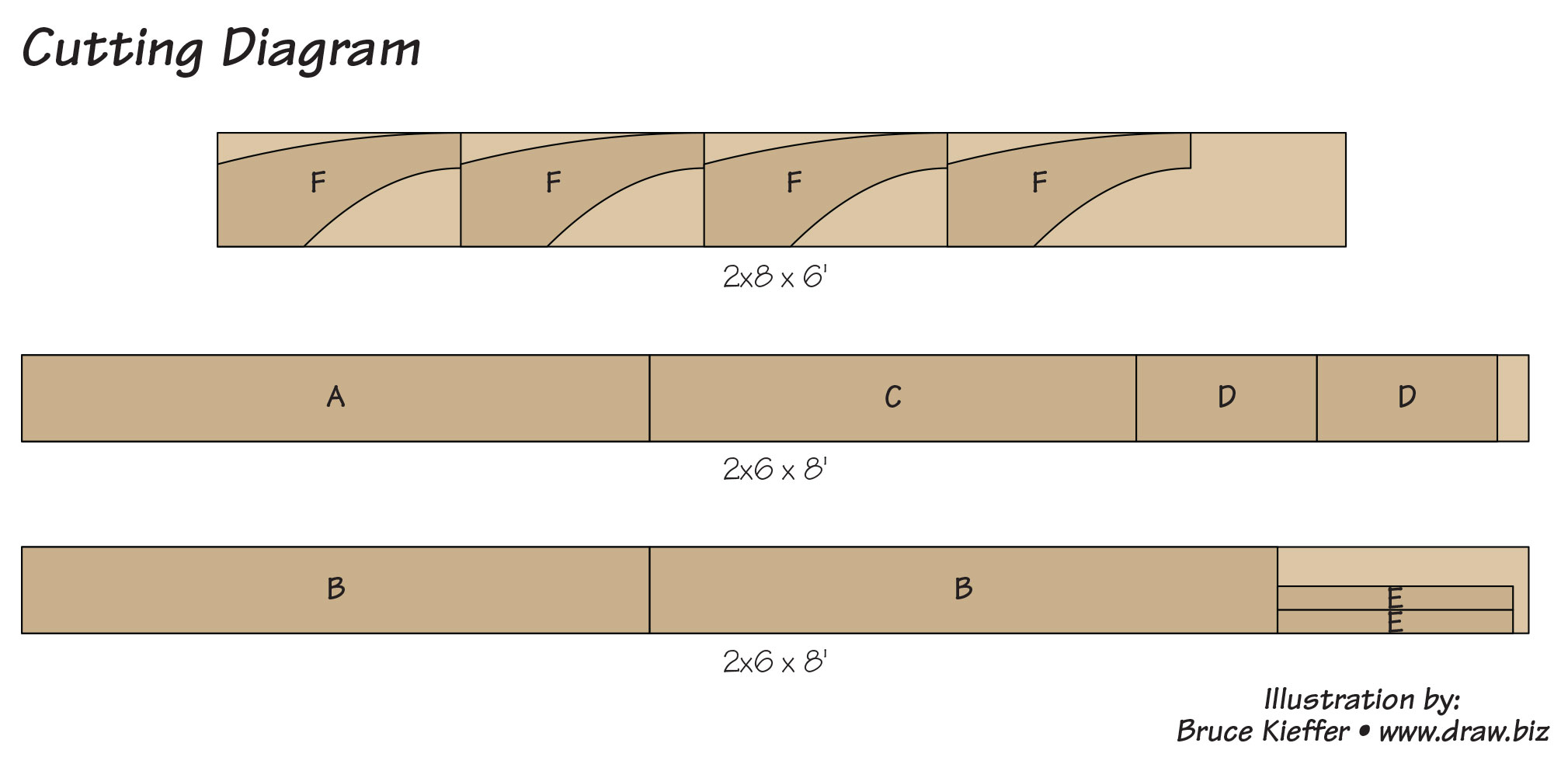 Outdoor bench plans outdoor bench plans step 3 cutting diagram pooptronica